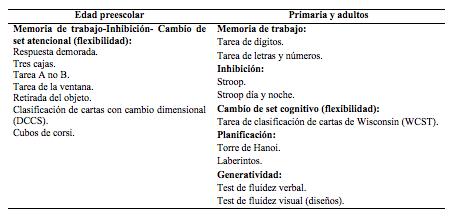 Instrumentos recomendados por AETAPI