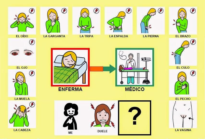 Tablero de comunicación de dolor. Autor pictogramas: Sergio Palao Procedencia: ARASAAC http://catedu.es/ arasaac/ Licencia: CC (BY-NC-SA). Autora: José Manuel Marcos
