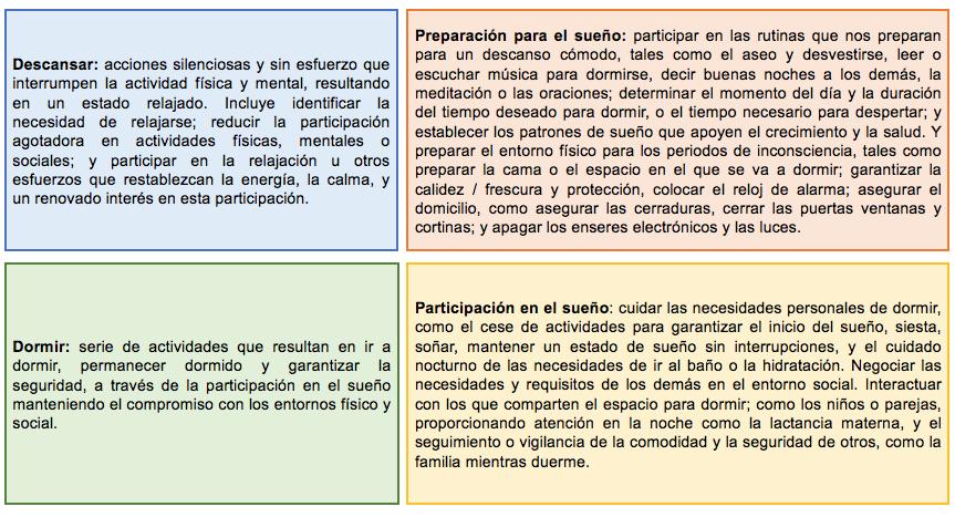 Actividades que componen el área de ocupación de Descanso y Sueño (AOTA, 2010)